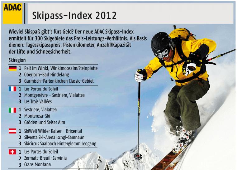Beste Skigebieden 2012