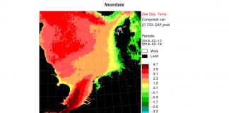 zeewater temperatuur noordzee